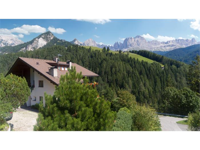 Das Panorama auf die Berge