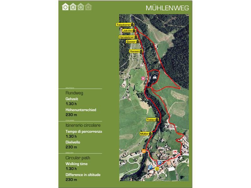Mühlenweg Terenten